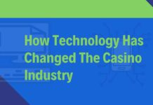 How Technology Has Changed The Casino Industry